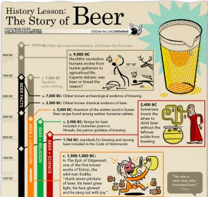 the-history-of-beer-1png